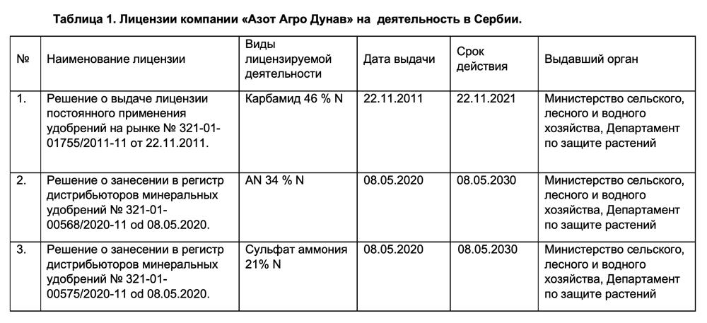 tablica_rus_1000px